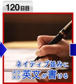 石井隆之の門外不出の英検1級試験合格マニュアル GIVE理論
